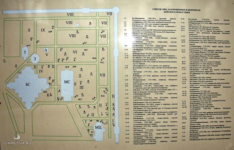 План-схема некрополя Донского